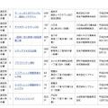 1月18日時点の認定物件(設計認定2/2)