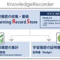 KnowledgeRecorderの仕組み