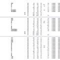 大分大学、宮崎大学、鹿児島大学の志願状況・倍率(参考:文部科学省 平成28年2月3日発表資料)
