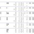 奈良県立大学、奈良県立医科大学、和歌山県立医科大学、公立鳥取環境大学、岡山県立大学の志願状況・倍率(参考:文部科学省 平成28年2月3日発表資料)
