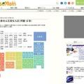 リセマム「都道府県別公立高校 過去問題」