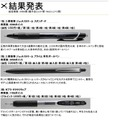 第5回 OKB48選抜総選挙 結果発表(1位~3位)