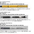 第5回 OKB48選抜総選挙 結果発表(4位~6位)