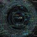 小惑星の軌道データを2万天体に増加させた。「はやぶさ2」が向かう小惑星「Ryugu(リュウグウ)」も追加されている。