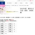 Z会進学教室(首都圏)2016年度 都内公立中高一貫校の合格実績