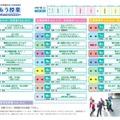 2月27日に開催される附属池田小学校研修会のプログラム