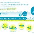 経済産業省作成「電力自由化に関するパンフレット」