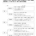 26e9bb4db848 ... 年度東京都「Good Coach賞」表彰者名簿(高校・; 「Good Coach」像について