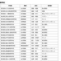 f4fad534e6ad 体罰根絶目指す東京都の「Good Coach賞」、初年度79人表彰   リセマム