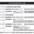 埼玉西部私立中高一貫11校フェスタのイベントスケジュール