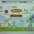 教育スクウェア×ICTの取り組みイメージ