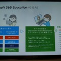 「Microsoft 365 Education」の内容