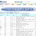 駿台予備学校「2012年度 主要大学入試解答速報」