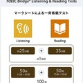 TOEIC Bridge Listening & Reading Tests