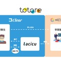 「totore」サービス概要