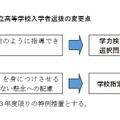 公立 2021 高校 入試 県 山口
