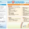 ICT夢コンテストの募集要項