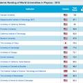世界大学ランキング、物理分野:1位ー15位