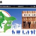 9都県市首脳会議