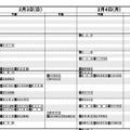 予想R4(男子)2月3日-4日
