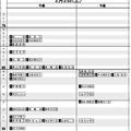 予想R4(男子)2月2日