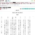 東京大学問題・解答