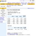 東京大学:平成24年度2次試験出願状況(確定)