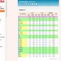 慶應義塾大学の出願結果