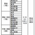 中学校等教員対象 高校説明会(北部地区)