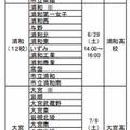 中学校等教員対象 高校説明会(南部地区)