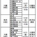 中学校等教員対象 高校説明会(西部地区)