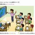 エルモクラスルームソリューション使用イメージ