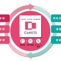 CoNETSが提供する学びのスタイル