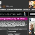 THE世界大学ランキング(Webサイト)