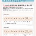 配点・試験日(私立・準大学)
