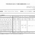 平成26年度大学入試センター試験の志願者数(確定)について