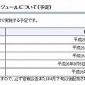 平成26年度(第64回)税理士試験実施スケジュールについて(予定)
