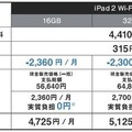 iPad 2の料金プラン「iPad 2 for everybody」 iPad 2の料金プラン「iPad 2 for everybody」