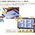 デジタルノート