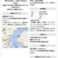 サッカーキャンプ2014 in鹿児島