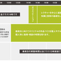 バンタンテック&デザインスタジオ・サマーキャンプ(スケジュール)
