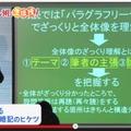 2013「夏からの巻き返し術」 講師による英語勉強法