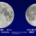 今年最大の満月と、今年最小の満月の比較(国立天文台)