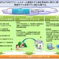 ICTドリームスクール実践モデル案