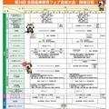 さんフェア宮城2014(プログラム)