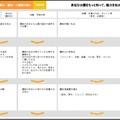 ESD実践事例、単元計画(青森県)
