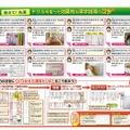 学校教材活用法1「くりかえし漢字ドリル 基本編」リーフレット