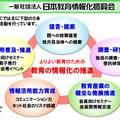 日本教育情報化振興会の活動