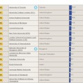 世界大学評判ランキング 16位から30位