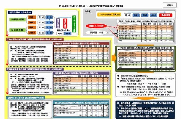 2系統による採点・点検方式の成果と課題